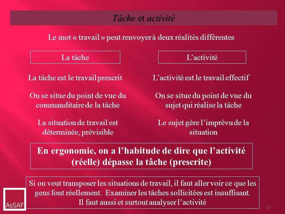 Tâche et activité Le mot « travail » peut renvoyer à deux réalités différentes. La tâche. L'activité.