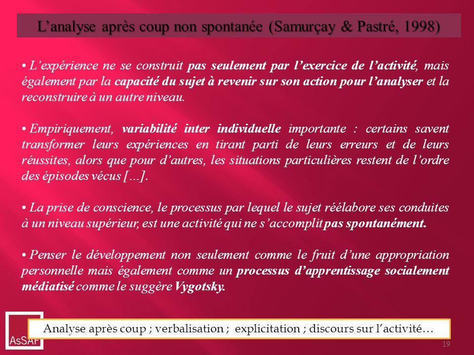 L'analyse après coup non spontanée (Samurçay & Pastré, 1998)