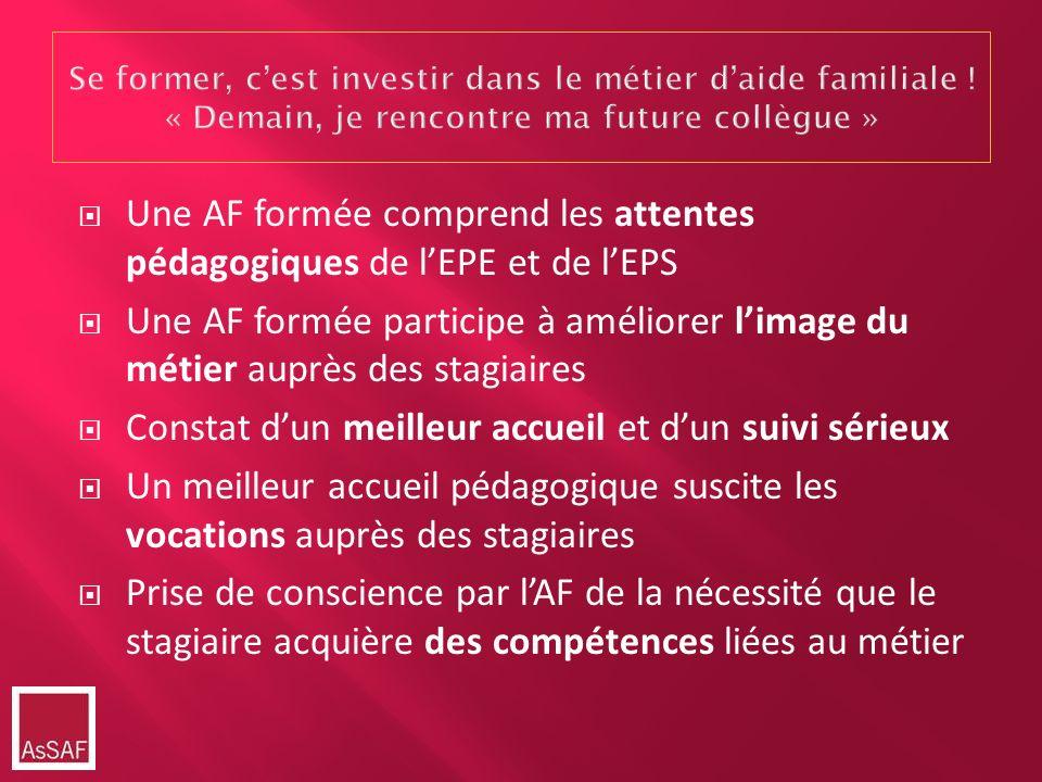 Une AF formée comprend les attentes pédagogiques de l'EPE et de l'EPS
