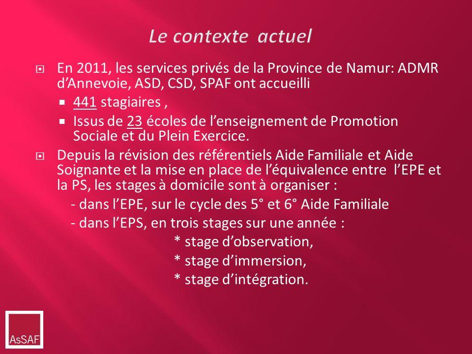 Le contexte actuel En 2011, les services privés de la Province de Namur: ADMR d'Annevoie, ASD, CSD, SPAF ont accueilli.