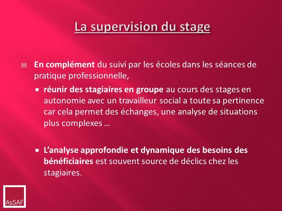 La supervision du stage
