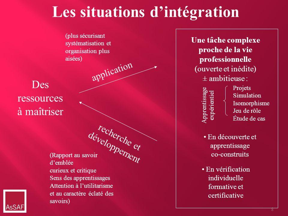 Les situations d'intégration