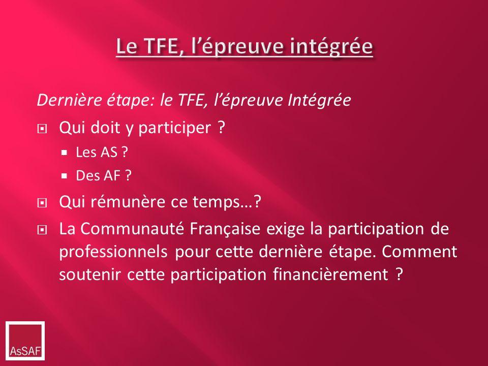 Le TFE, l'épreuve intégrée