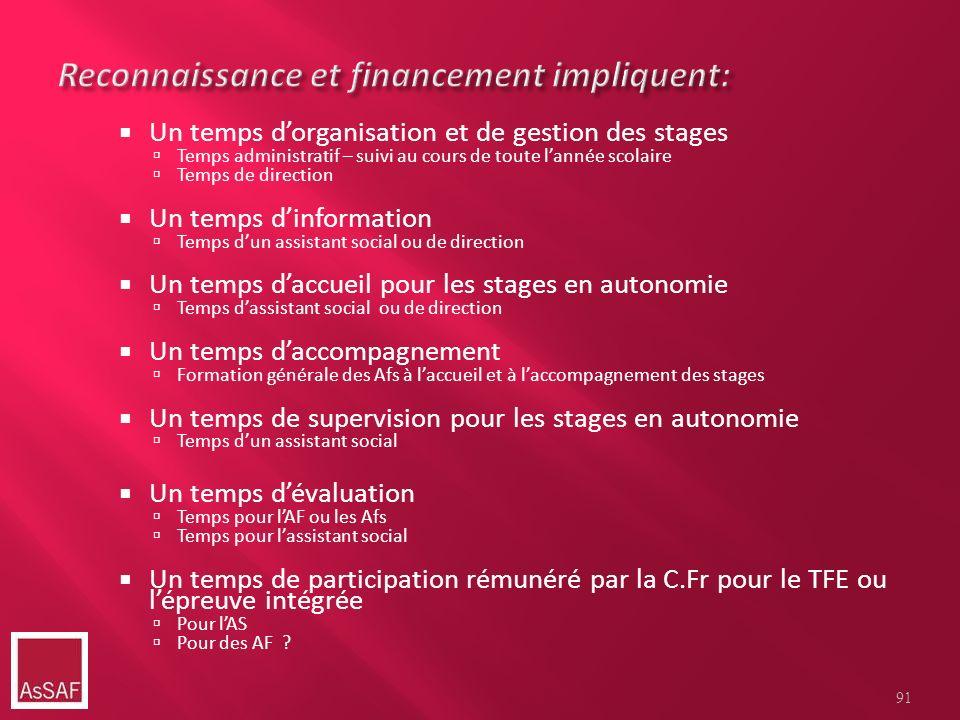 Reconnaissance et financement impliquent: