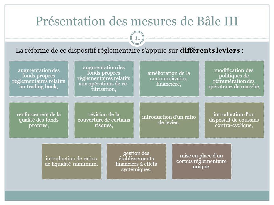 Présentation des mesures de Bâle III