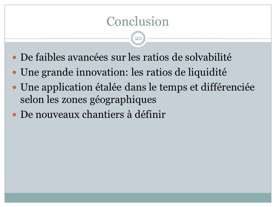 Conclusion De faibles avancées sur les ratios de solvabilité