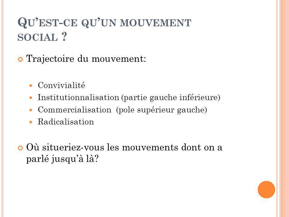 Qu'est-ce qu'un mouvement social