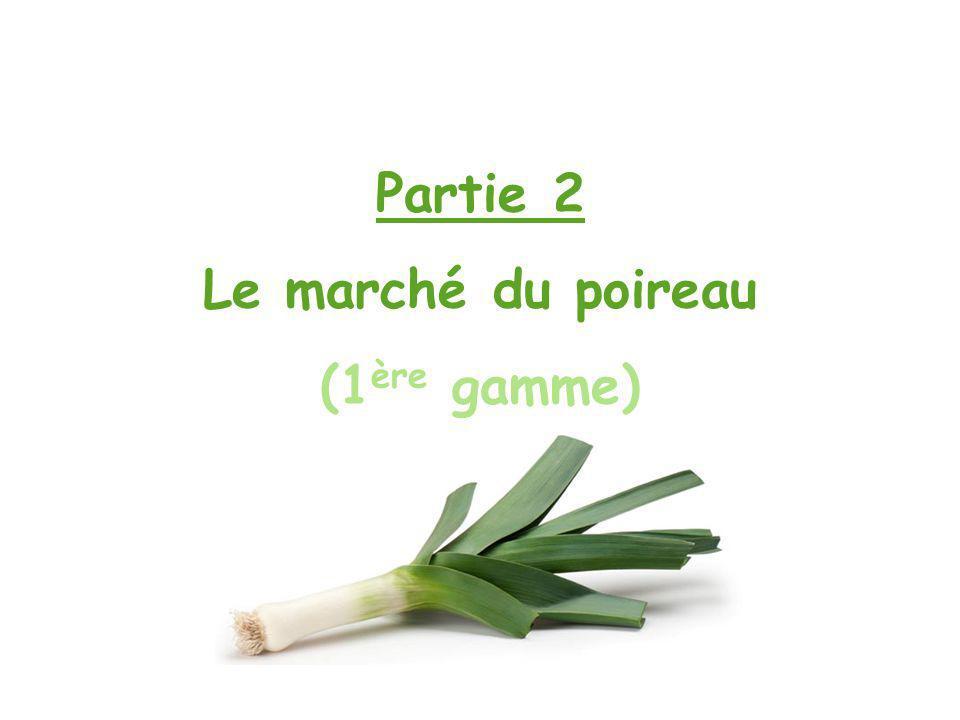 Partie 2 Le marché du poireau (1ère gamme)
