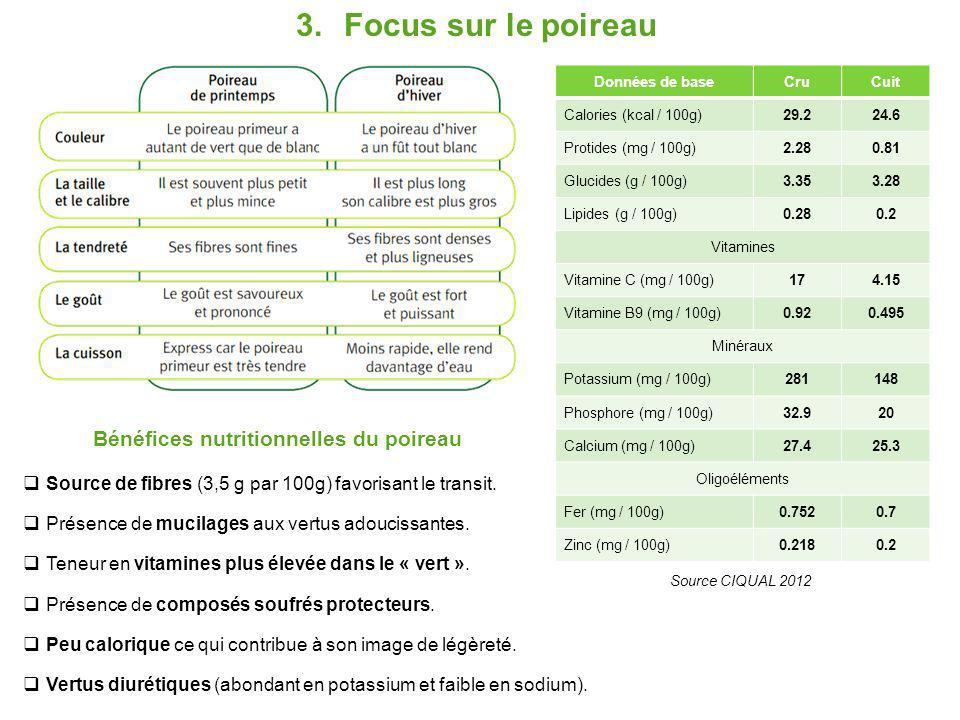 Bénéfices nutritionnelles du poireau