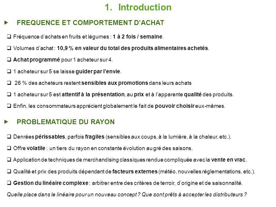Introduction FREQUENCE ET COMPORTEMENT D'ACHAT PROBLEMATIQUE DU RAYON