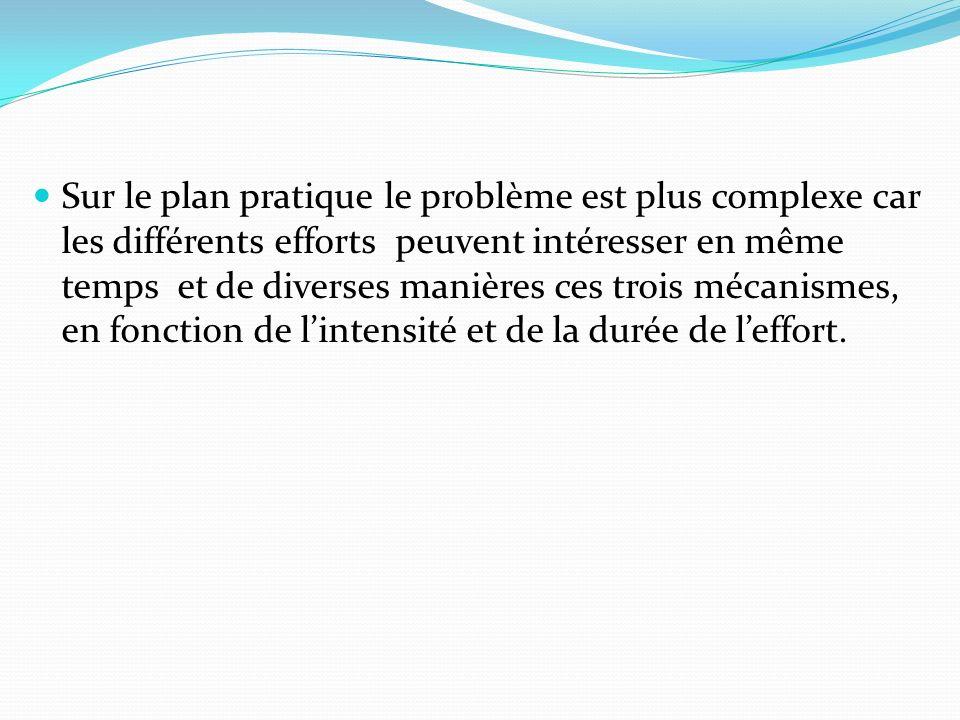 Sur le plan pratique le problème est plus complexe car les différents efforts peuvent intéresser en même temps et de diverses manières ces trois mécanismes, en fonction de l'intensité et de la durée de l'effort.