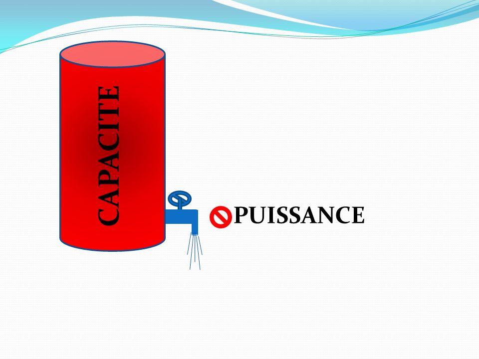 CAPACITE PUISSANCE