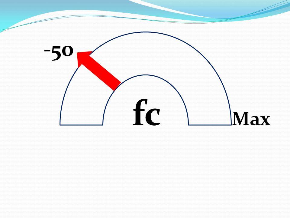 -50 Max fc