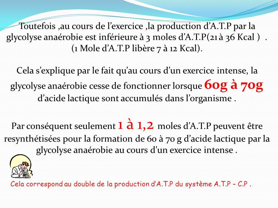 (1 Mole d'A.T.P libère 7 à 12 Kcal).