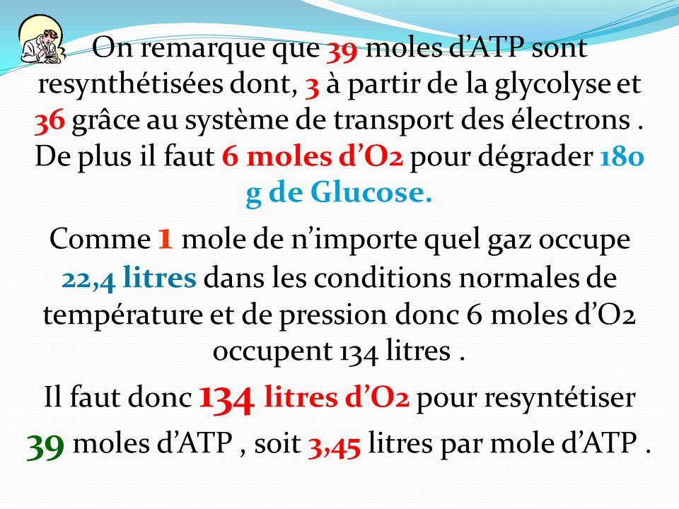 De plus il faut 6 moles d'O2 pour dégrader 180 g de Glucose.