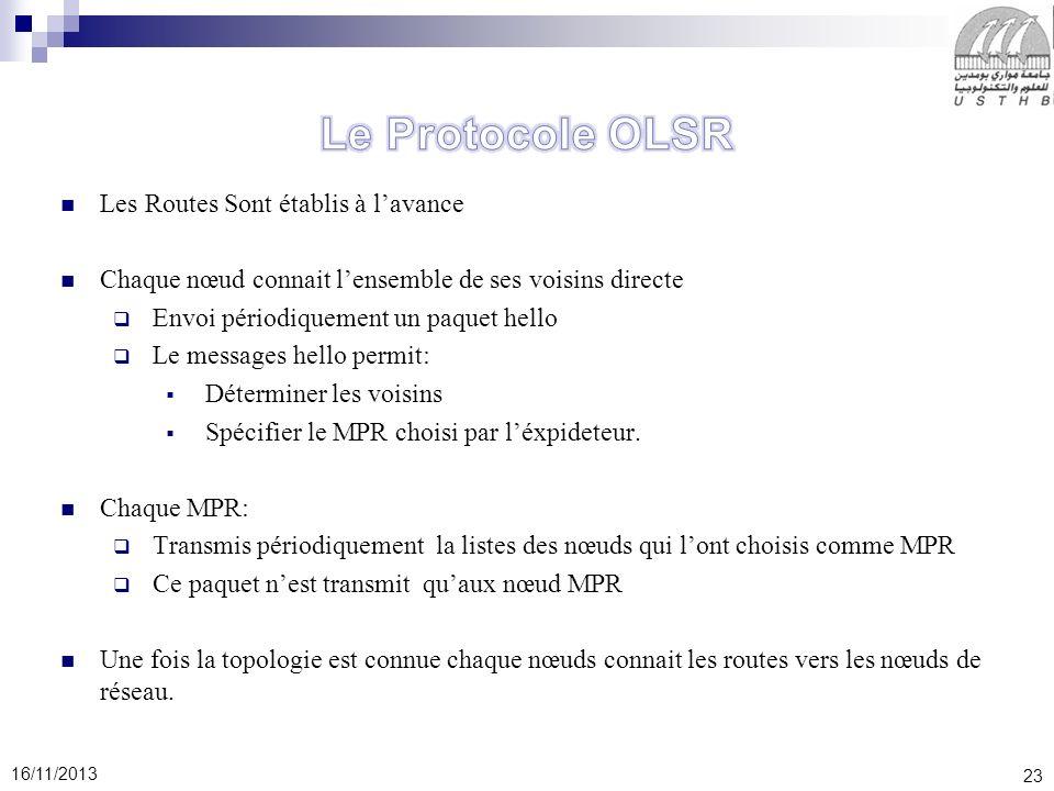 Le Protocole OLSR Les Routes Sont établis à l'avance