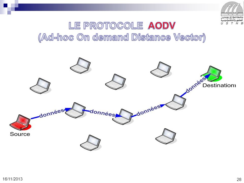 (Ad-hoc On demand Distance Vector)