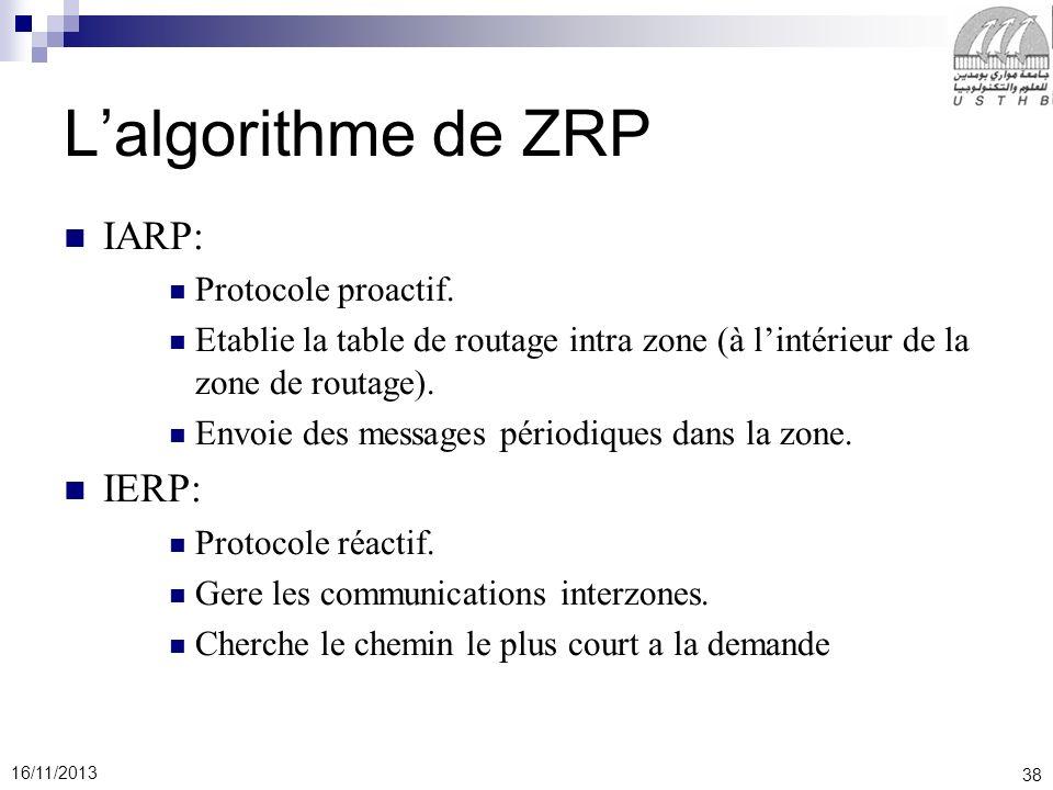 L'algorithme de ZRP IARP: IERP: Protocole proactif.