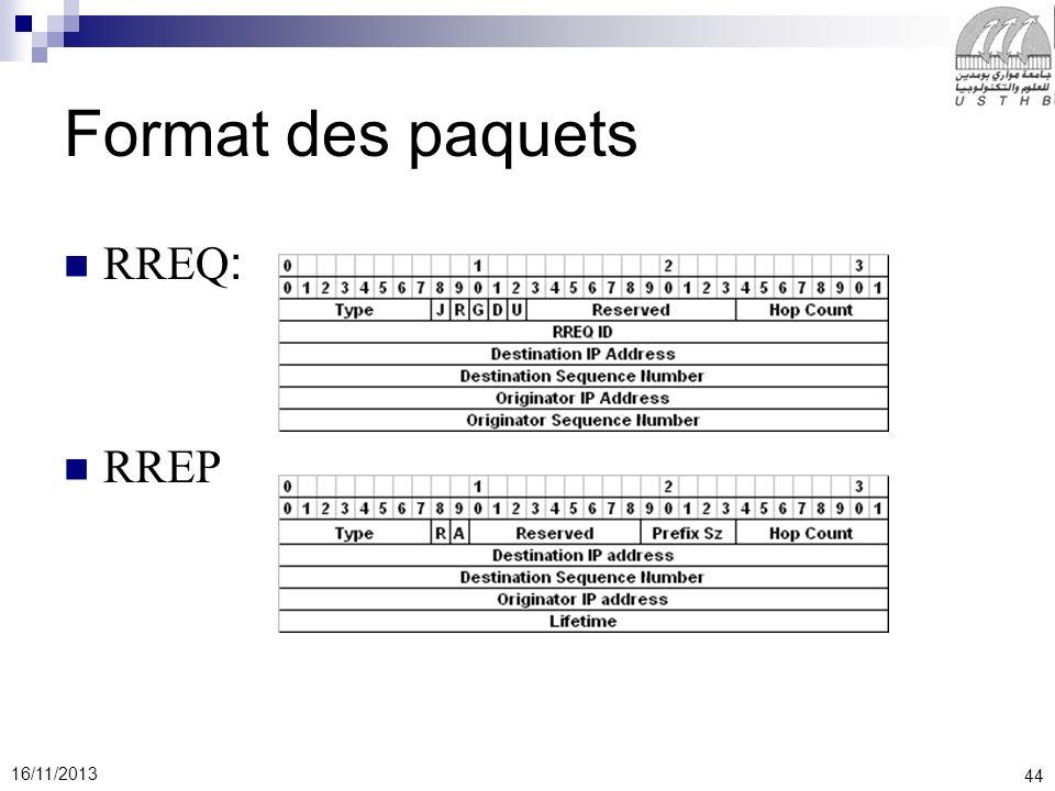 Format des paquets RREQ: RREP