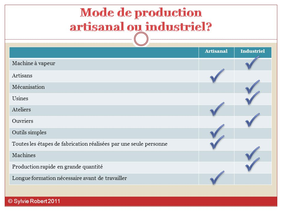 Mode de production artisanal ou industriel
