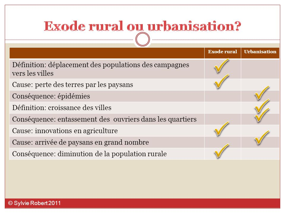 Exode rural ou urbanisation