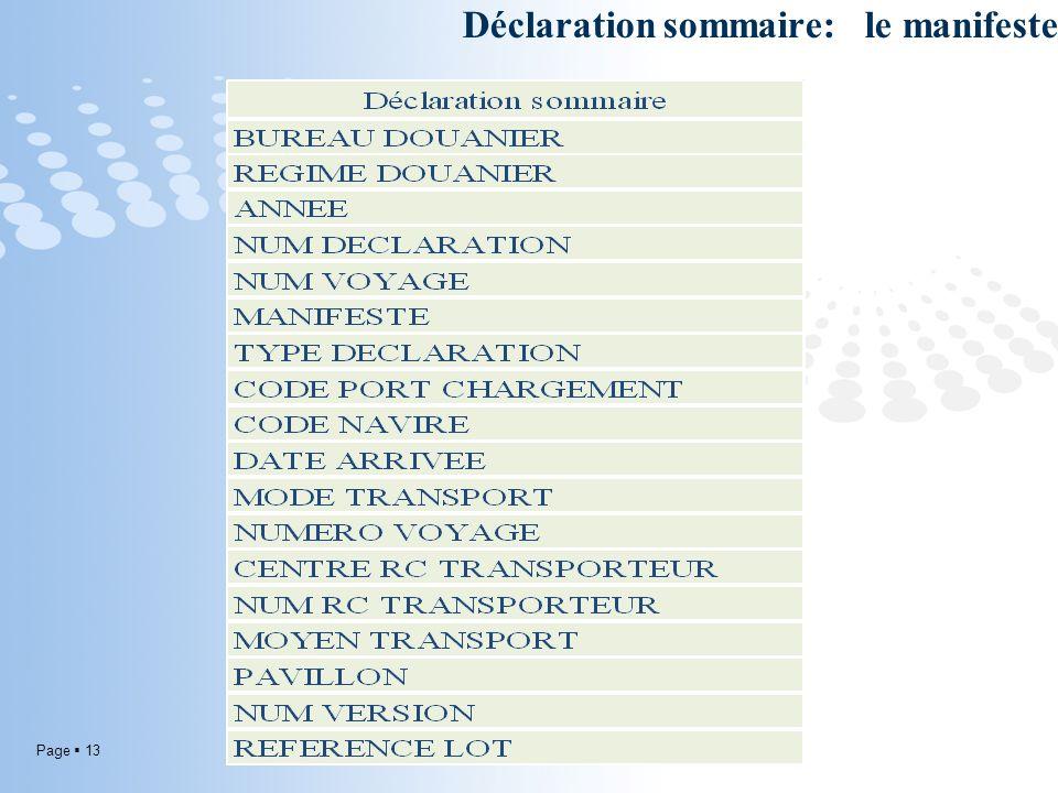 Déclaration sommaire: le manifeste