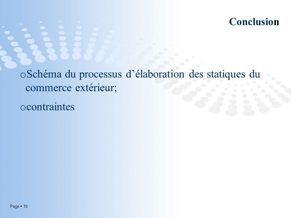 Schéma du processus d'élaboration des statiques du commerce extérieur;