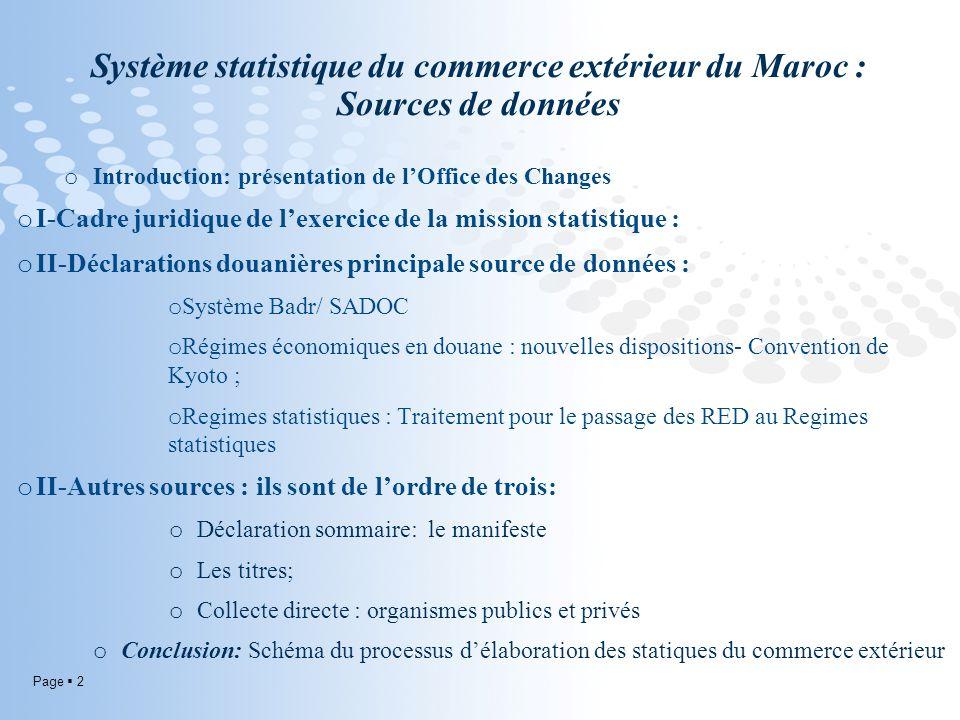 Système statistique du commerce extérieur du Maroc : Sources de données