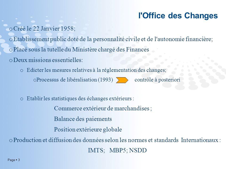 l Office des Changes Créé le 22 Janvier 1958;