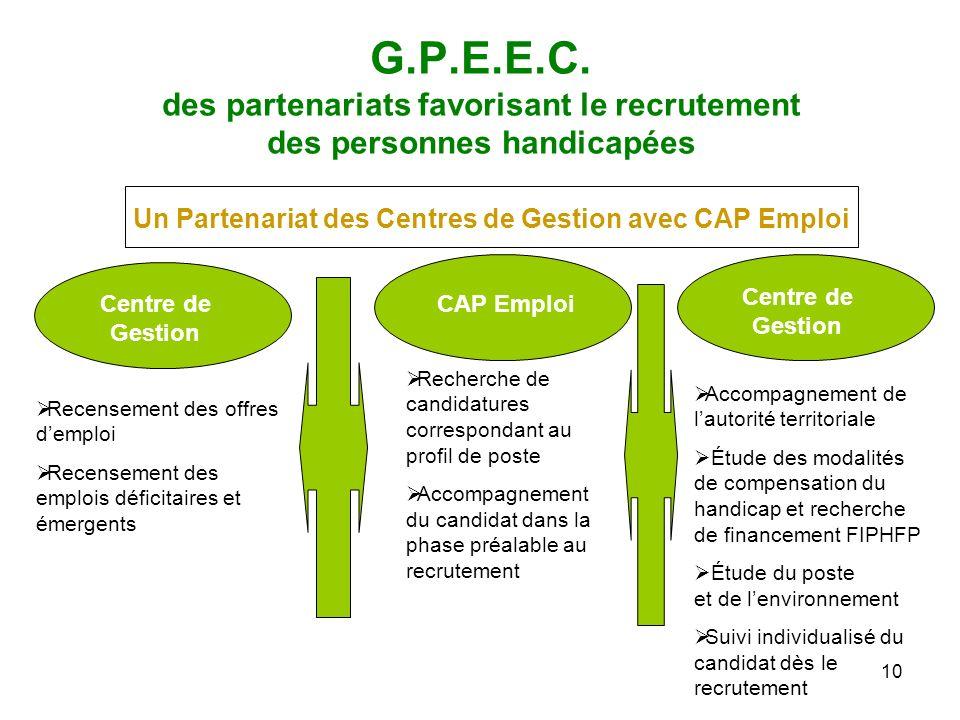 Un Partenariat des Centres de Gestion avec CAP Emploi