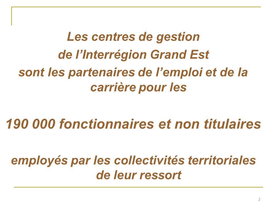 190 000 fonctionnaires et non titulaires