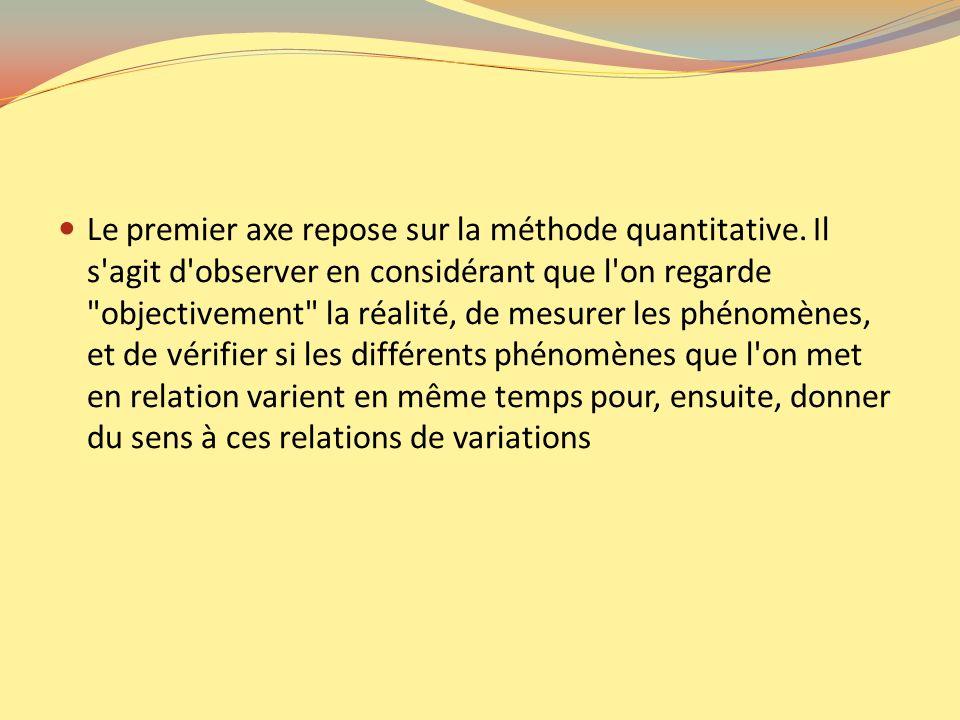 Le premier axe repose sur la méthode quantitative