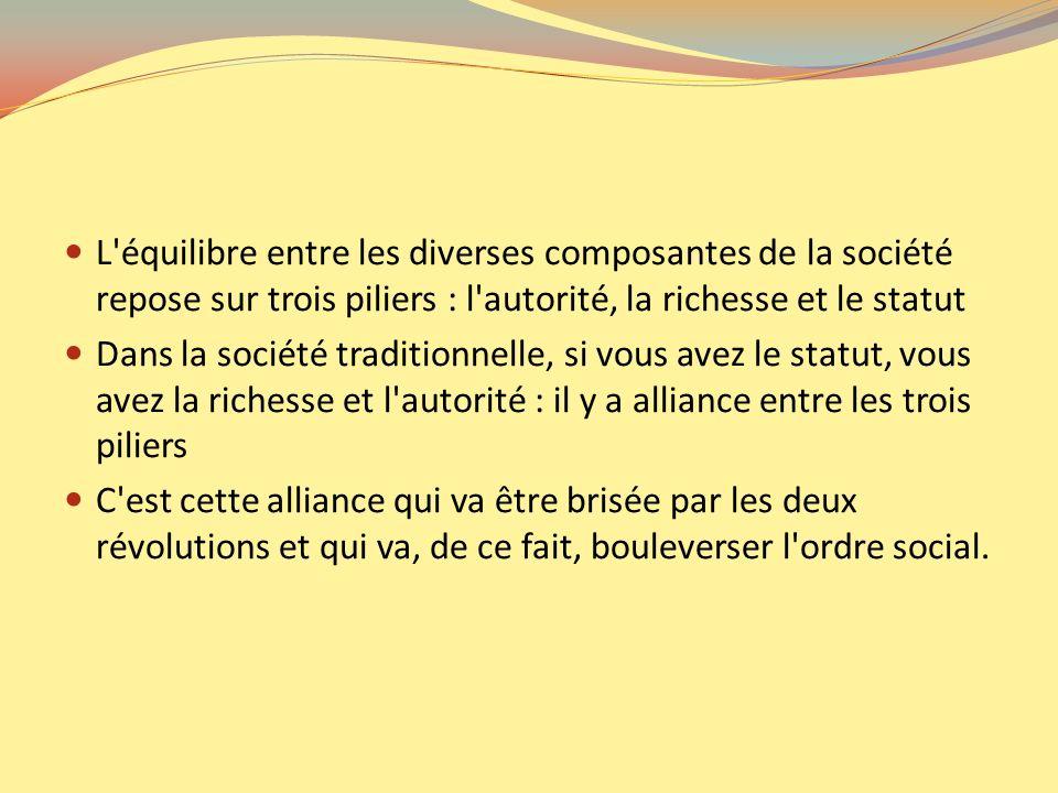 L équilibre entre les diverses composantes de la société repose sur trois piliers : l autorité, la richesse et le statut