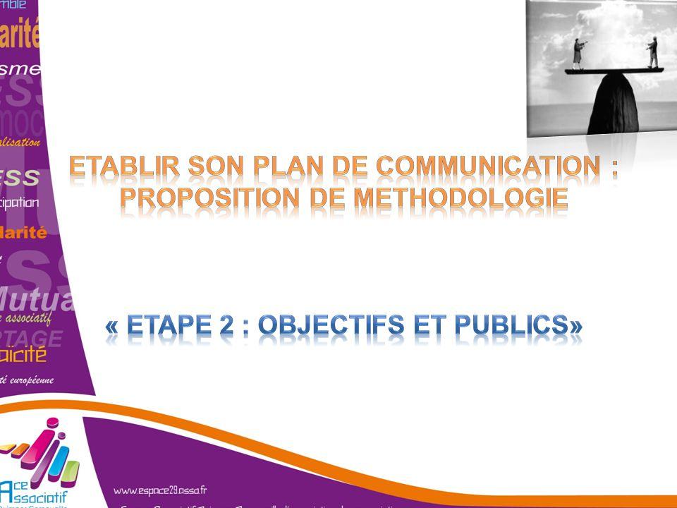 ETABLIR SON PLAN DE COMMUNICATION : PROPOSITION DE METHODOLOGIE « Etape 2 : Objectifs et publics»