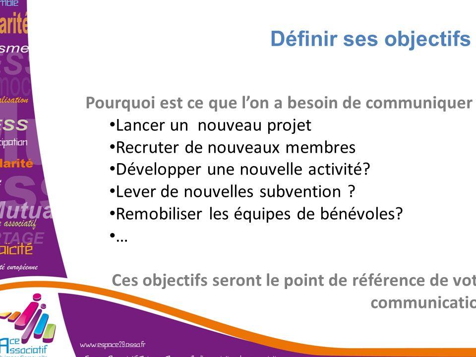 Définir ses objectifs Pourquoi est ce que l'on a besoin de communiquer Lancer un nouveau projet.