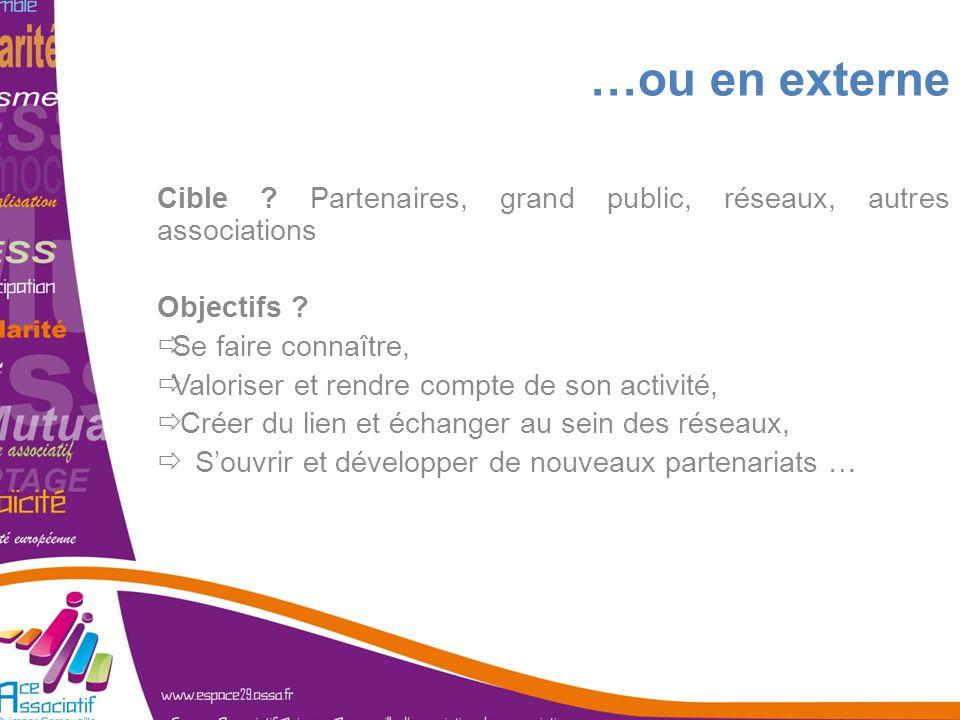 …ou en externe Cible Partenaires, grand public, réseaux, autres associations. Objectifs Se faire connaître,