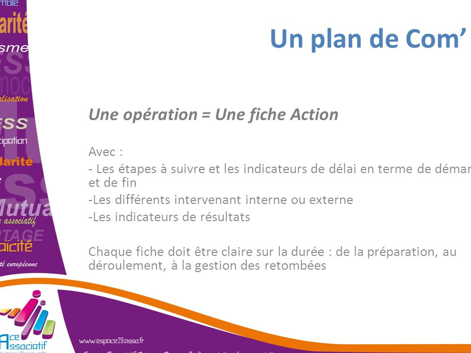 Un plan de Com' … Une opération = Une fiche Action Avec :