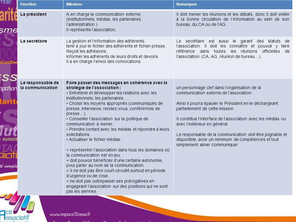 Qui porte les actions de communication Fonctions & Missions