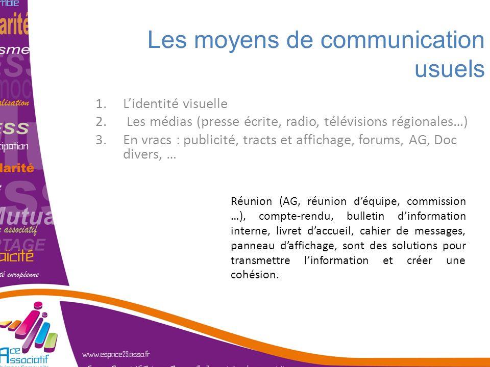 Les moyens de communication usuels