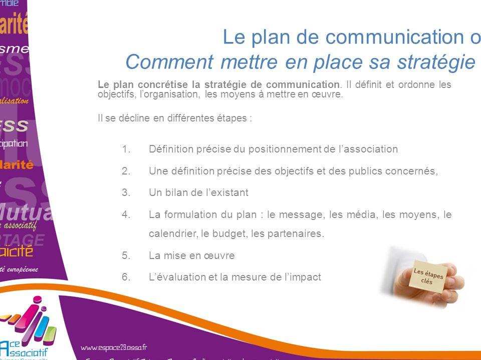 Le plan de communication ou Comment mettre en place sa stratégie