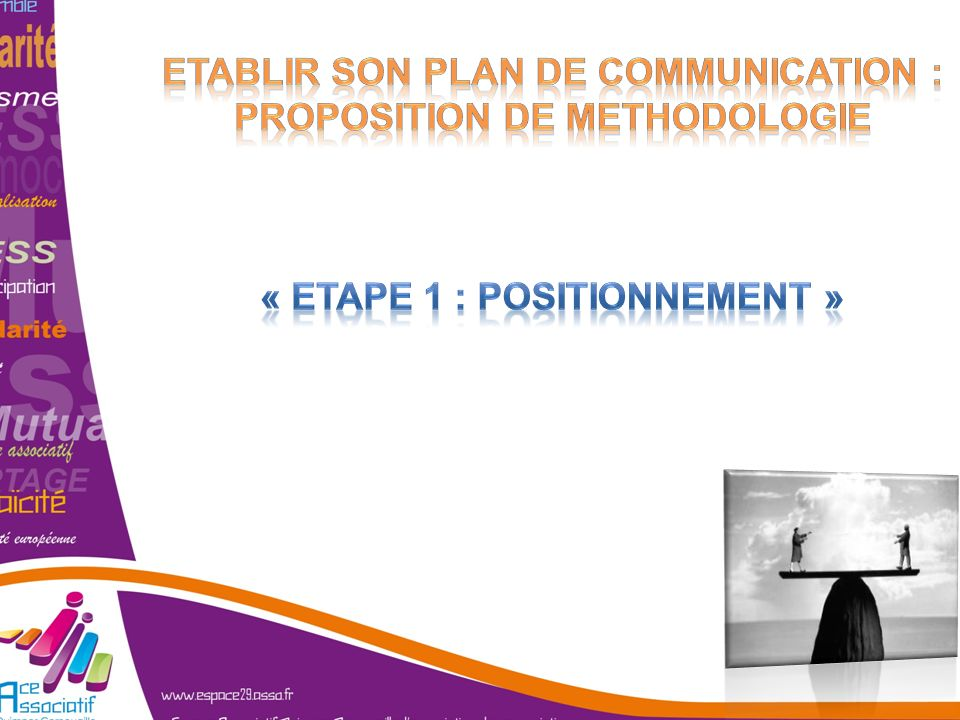 ETABLIR SON PLAN DE COMMUNICATION : PROPOSITION DE METHODOLOGIE « Etape 1 : positionnement »