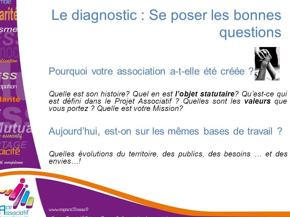 Le diagnostic : Se poser les bonnes questions