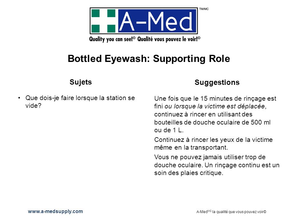 Bottled Eyewash: Supporting Role