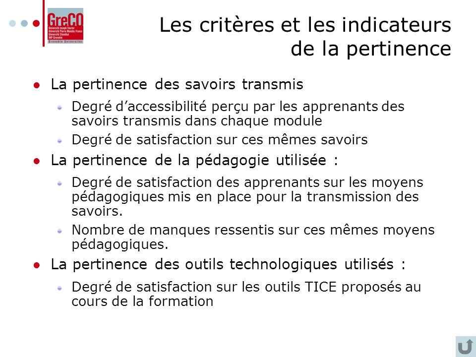 Les critères et les indicateurs de la pertinence