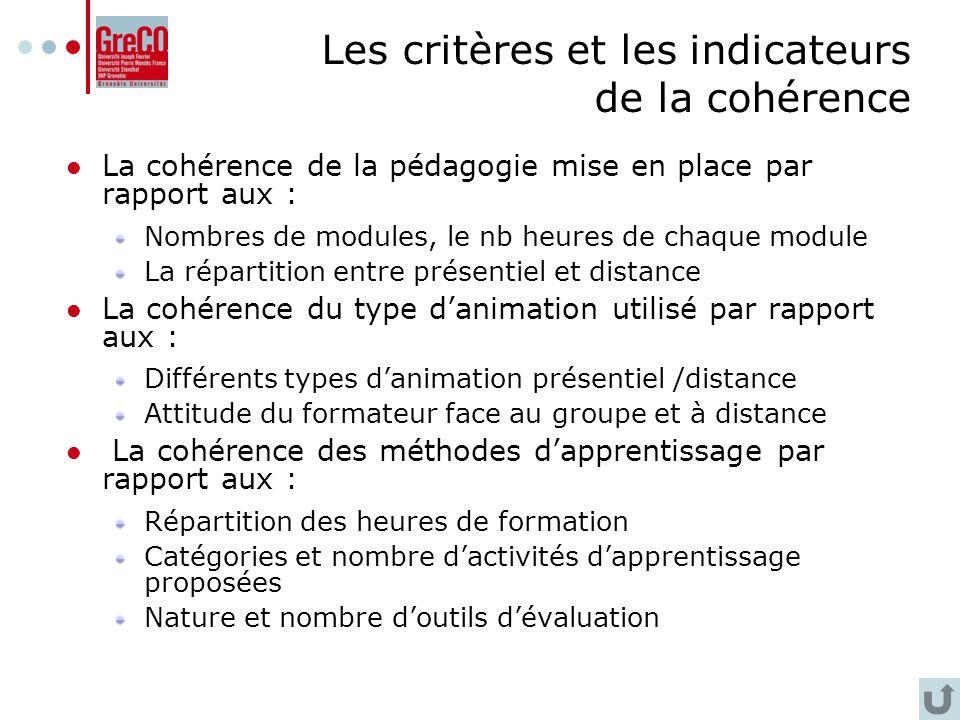 Les critères et les indicateurs de la cohérence