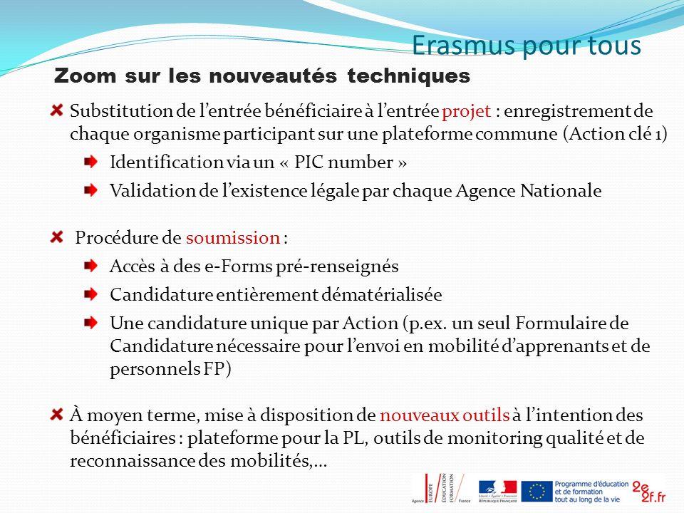 Erasmus pour tous Zoom sur les nouveautés techniques