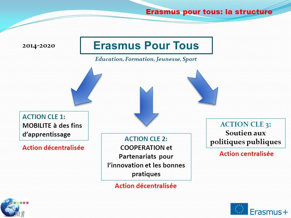 Erasmus Pour Tous Erasmus pour tous: la structure 2014-2020