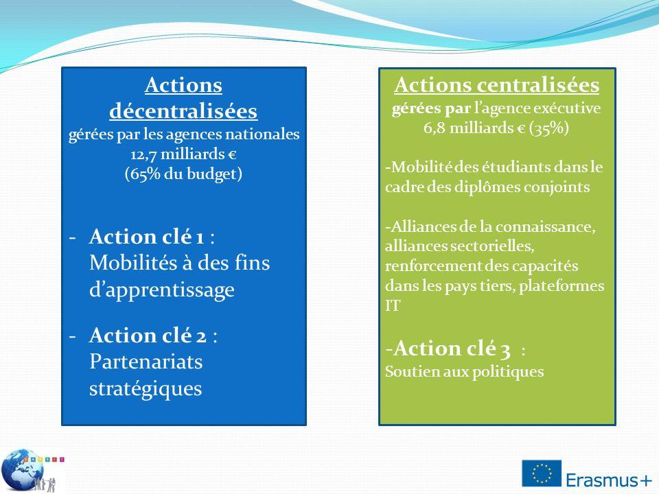 Actions décentralisées