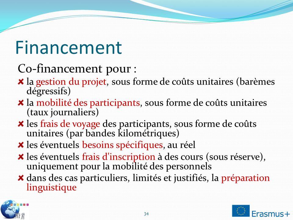 Financement Co-financement pour :