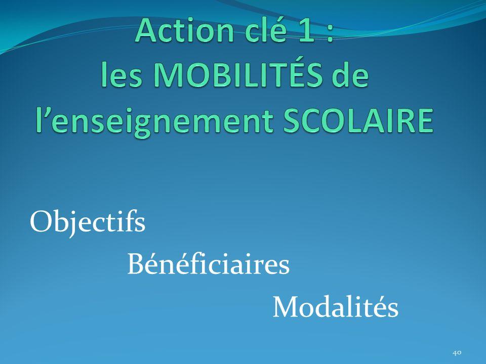 Action clé 1 : les MOBILITÉS de l'enseignement SCOLAIRE